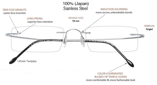 Eyeglass Frame Parts Diagram : 302 Found